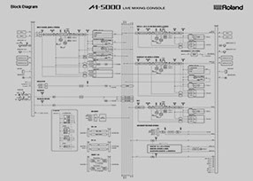 Download the M-5000 Block Diagram